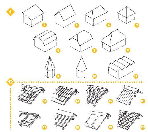 Tipos de cubiertas techos inclinados y planos