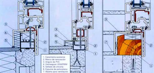 En el gráfico tres tipos de fijación de una abertura de PVC a marcos existentes: aluminio, metalica y de madera. La aislación perimetral es clavepara el exito de este tipo de instalaciones.